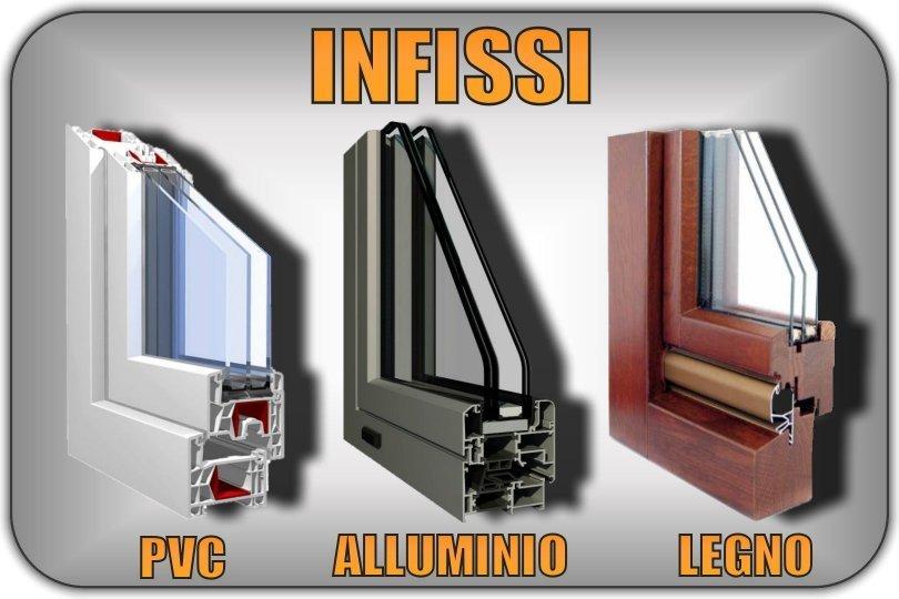 Infissi e Serramenti in Pvc, Alluminio, Legno. Prezzi ...